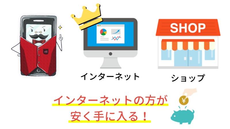 楽天モバイルの契約方法はインターネットとショップの2つの方法がある画像