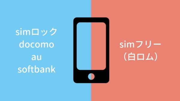 使用している端末が格安SIMに対応しているSIMフリーかSIMロック端末かを確認する方法の画像